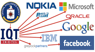Is the CIA behind FACEBOOK? | Intel Today